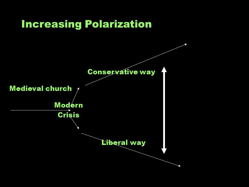 Modern Crisis Medieval church Conservative way Liberal way Increasing Polarization