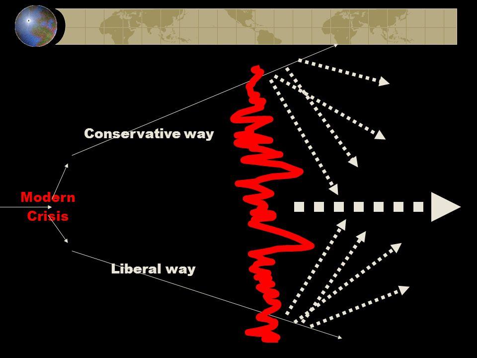 Modern Crisis Conservative way Liberal way