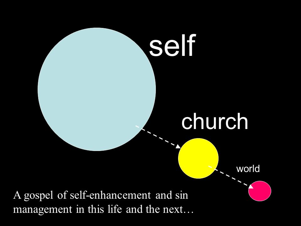 self church world A gospel of self-enhancement and sin management in this life and the next…
