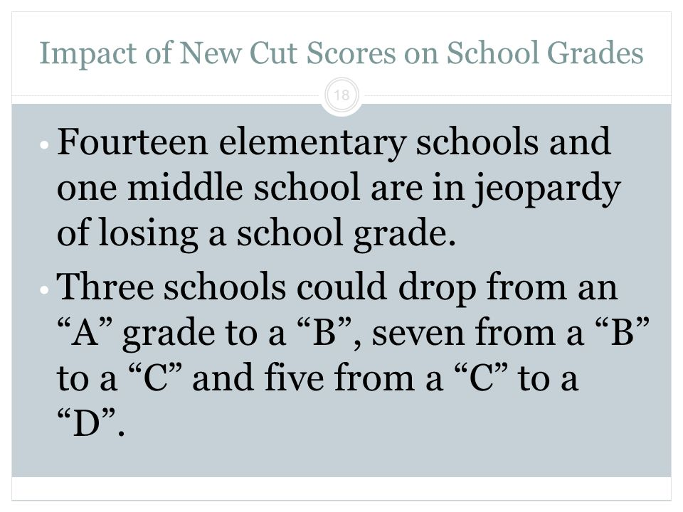Impact of New Cut Scores on School Grades Fourteen elementary schools and one middle school are in jeopardy of losing a school grade. Three schools co