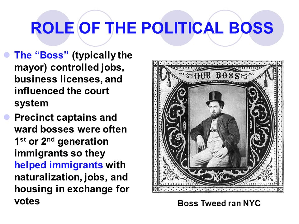 ROLE OF THE POLITICAL BOSS The Boss (typically the mayor) controlled jobs, business licenses, and influenced the court system Precinct captains and wa