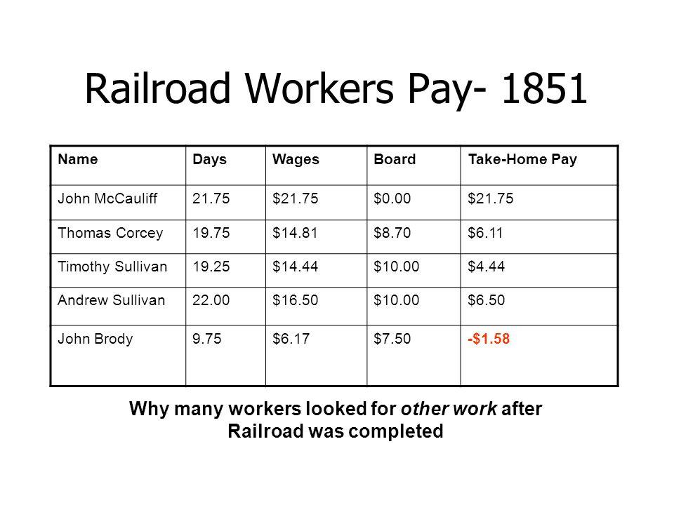 Railroad Workers Pay- 1851 NameDaysWagesBoardTake-Home Pay John McCauliff21.75$21.75$0.00$21.75 Thomas Corcey19.75$14.81$8.70$6.11 Timothy Sullivan19.