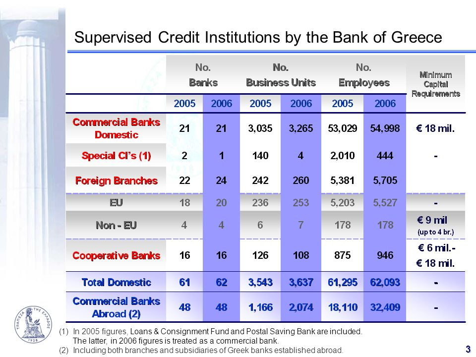 41 4 Greek Banking System vs.