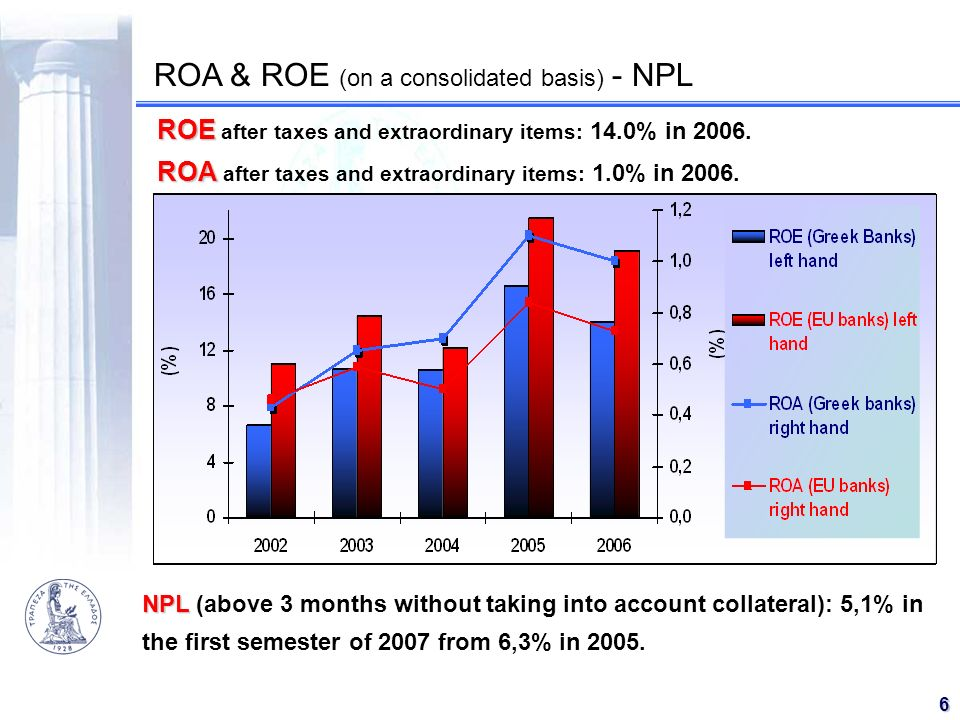71 7 Capital Adequacy ratio (on a consolidated basis) Solvency ratio: 12.2% Solvency ratio: 12.2% in 2006 (EU-27 banks: 11.8% in 2006).