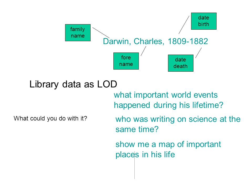 Library data as LOD What could you do with it? Darwin, Charles, 1809-1882 family name fore name date birth date death what important world events happ