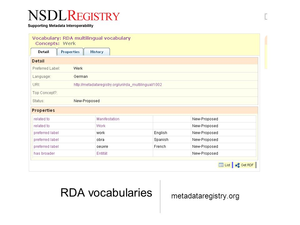 RDA vocabularies metadataregistry.org