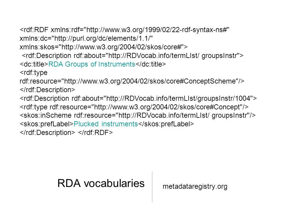RDA vocabularies metadataregistry.org RDA Groups of Instruments Plucked instruments
