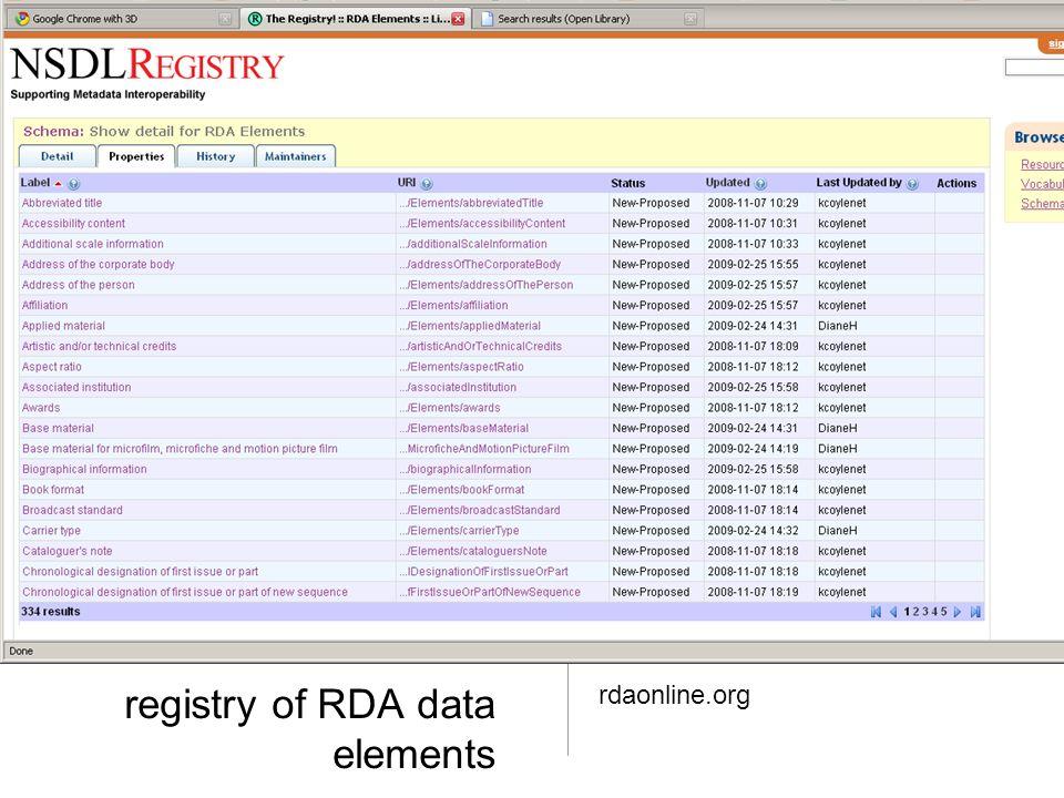 registry of RDA data elements rdaonline.org
