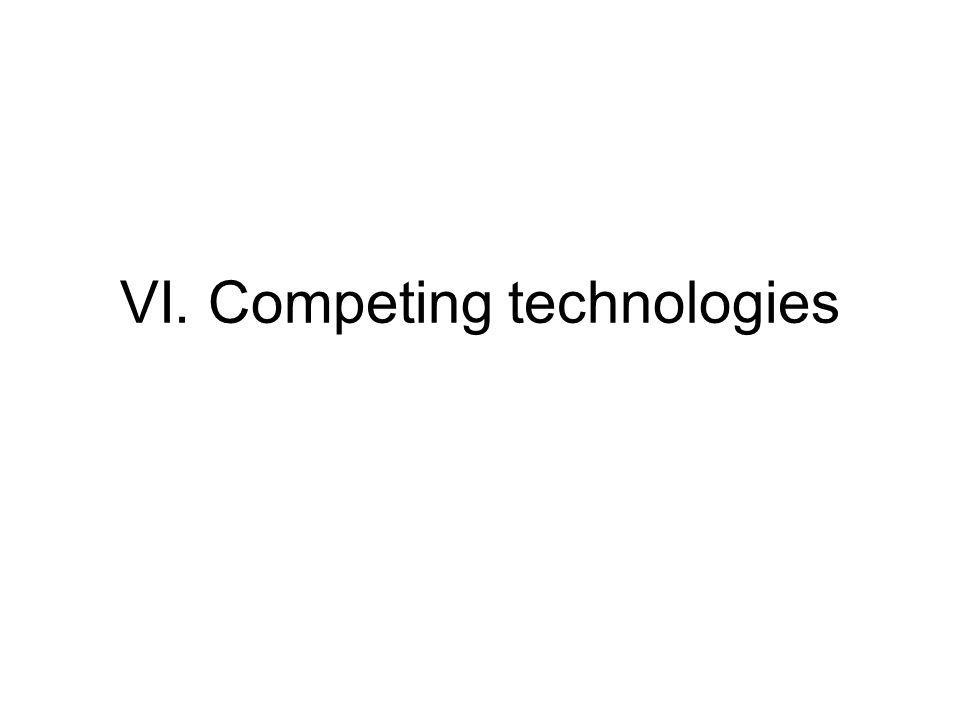 VI. Competing technologies