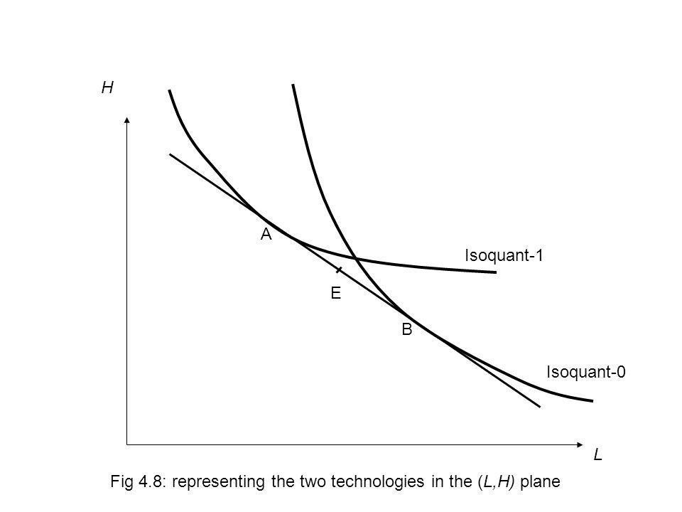 L H Isoquant-1 Isoquant-0 A B E Fig 4.8: representing the two technologies in the (L,H) plane