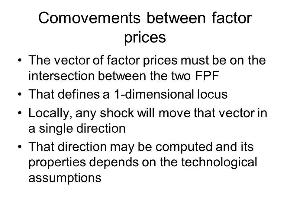 Comovements between factor prices The vector of factor prices must be on the intersection between the two FPF That defines a 1-dimensional locus Local
