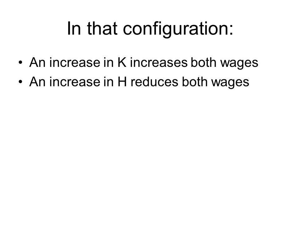 In that configuration: An increase in K increases both wages An increase in H reduces both wages