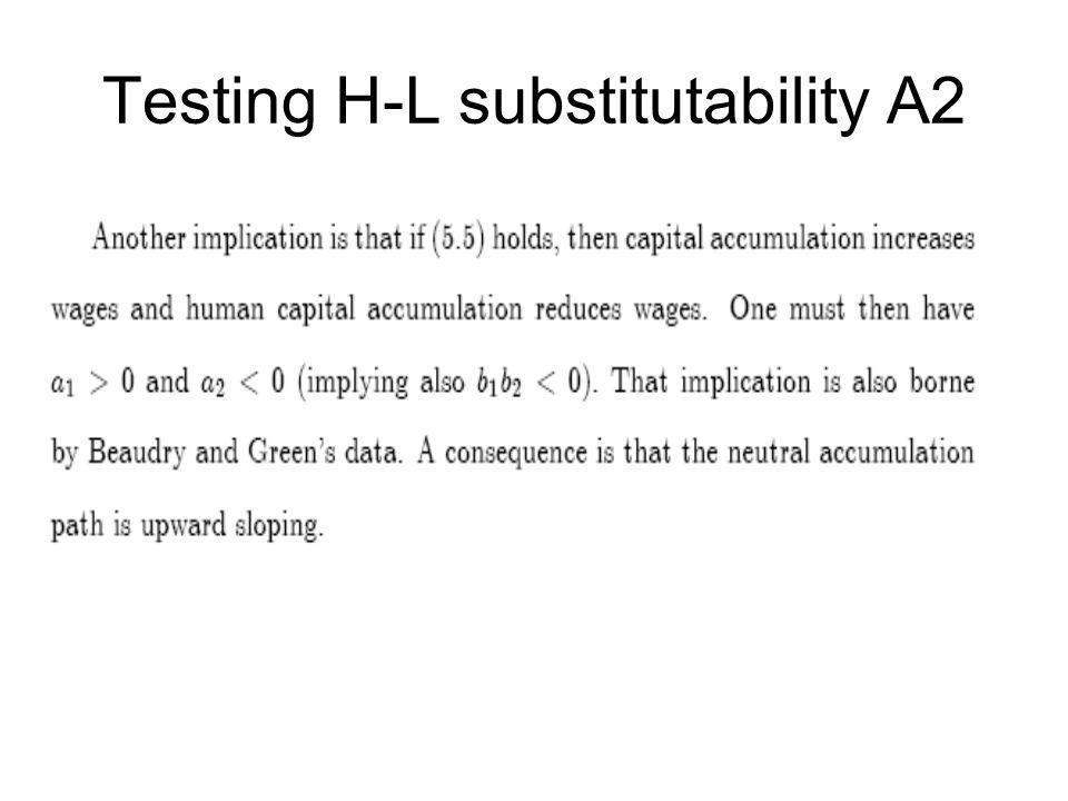 Testing H-L substitutability A2