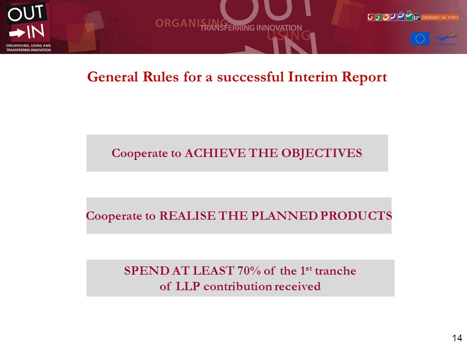 14 SPEND AT LEAST 70% of the 1 st tranche of LLP contribution received Cooperate to REALISE THE PLANNED PRODUCTS Cooperate to ACHIEVE THE OBJECTIVES G