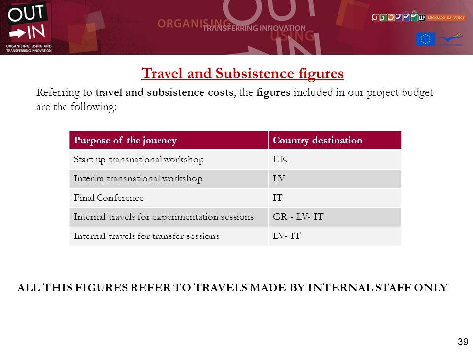 39 Referring to travel and subsistence costs, the figures included in our project budget are the following: Purpose of the journeyCountry destination