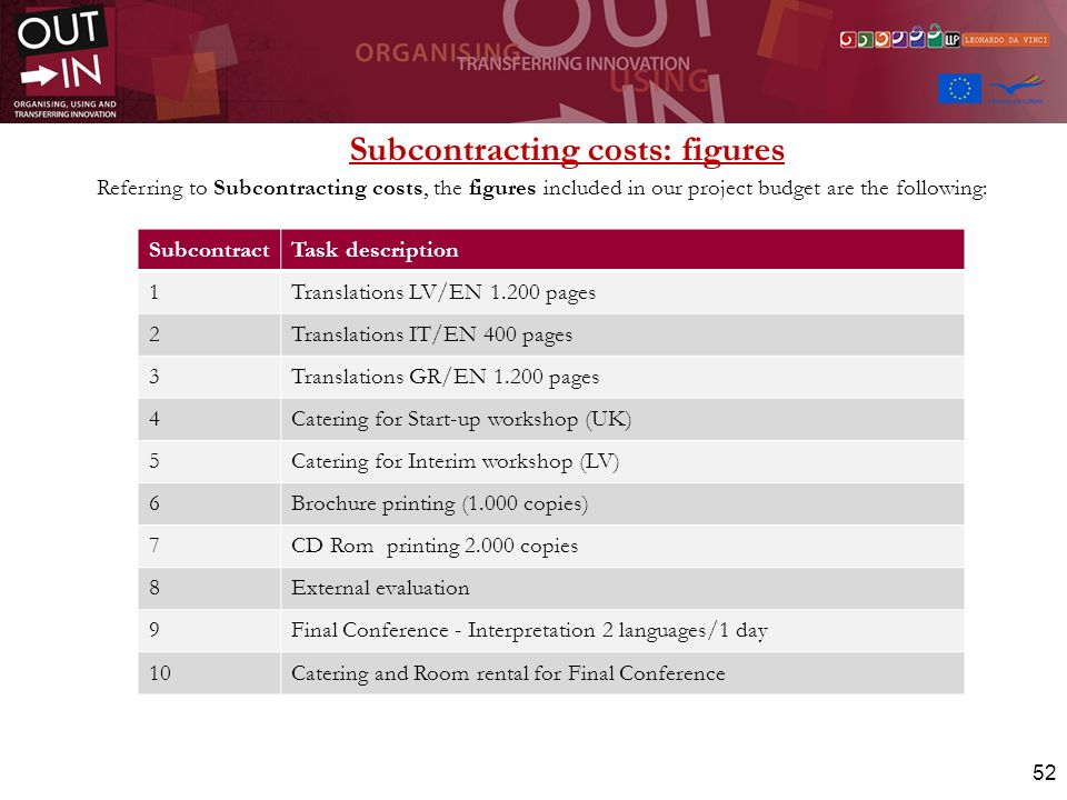 52 Referring to Subcontracting costs, the figures included in our project budget are the following: SubcontractTask description 1Translations LV/EN 1.