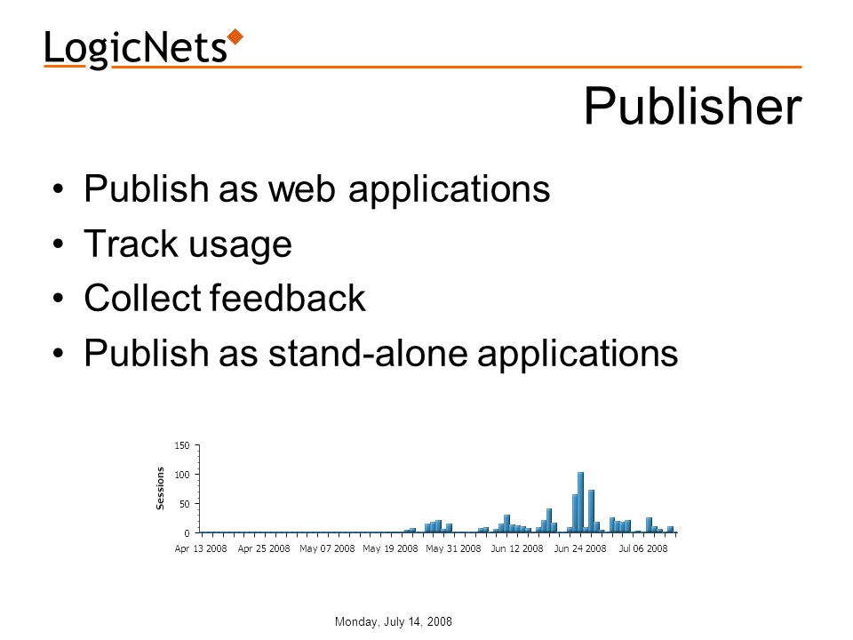 Monday, July 14, 2008 Publisher Publish as web applications Track usage Collect feedback Publish as stand-alone applications