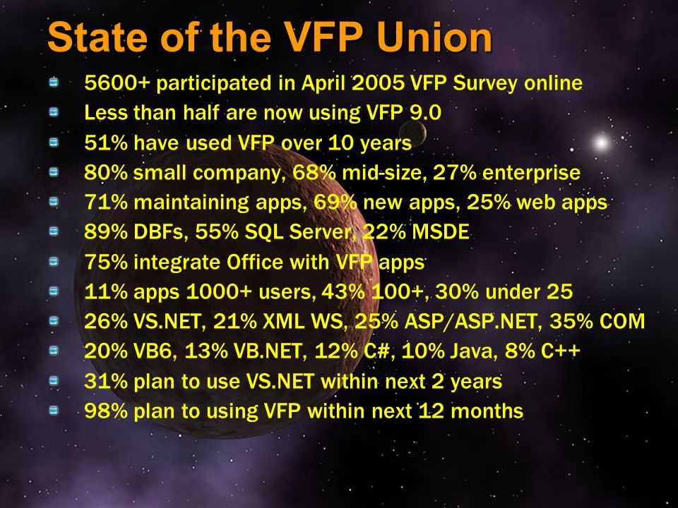 State of the VFP Union 5600+ participated in April 2005 VFP Survey online Less than half are now using VFP 9.0 51% have used VFP over 10 years 80% sma