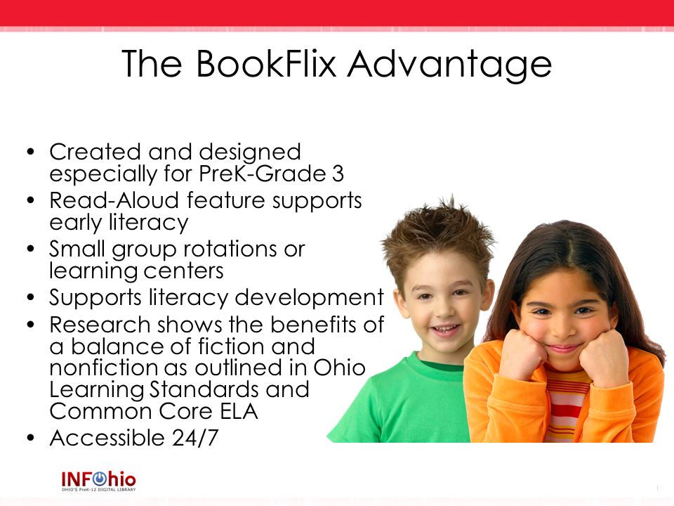 The BookFlix Advantage Created and designed especially for PreK-Grade 3 Read-Aloud feature supports early literacy Small group rotations or learning c