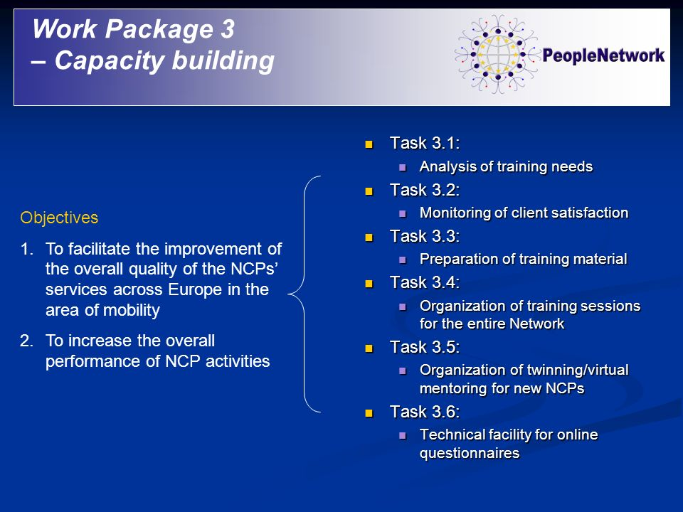 Work Package 3 – Capacity building Task 3.1: Task 3.1: Analysis of training needs Analysis of training needs Task 3.2: Task 3.2: Monitoring of client