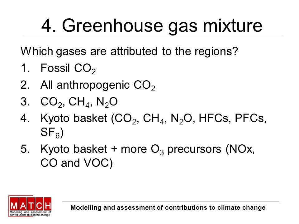 4. Greenhouse gas mixture Which gases are attributed to the regions.