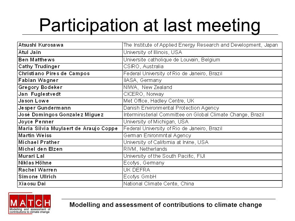 Participation at last meeting Modelling and assessment of contributions to climate change