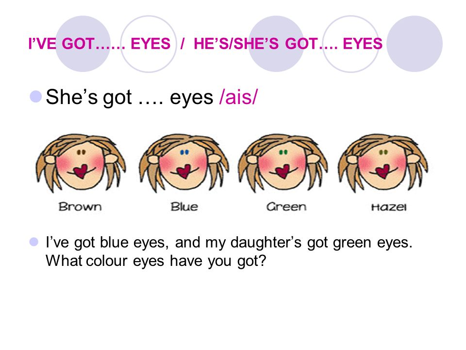 IVE GOT…… EYES / HES/SHES GOT…. EYES Shes got …. eyes /ais/ Ive got blue eyes, and my daughters got green eyes. What colour eyes have you got?