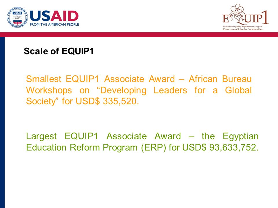 Scale of EQUIP1 Largest EQUIP1 Associate Award – the Egyptian Education Reform Program (ERP) for USD$ 93,633,752. Smallest EQUIP1 Associate Award – Af
