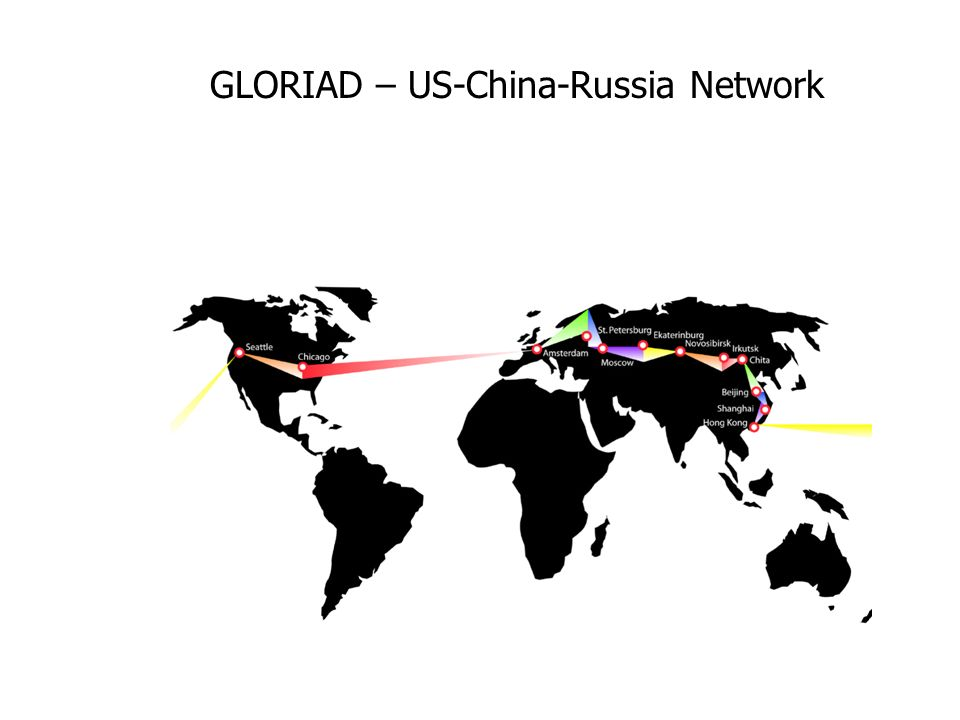 GLORIAD – US-China-Russia Network