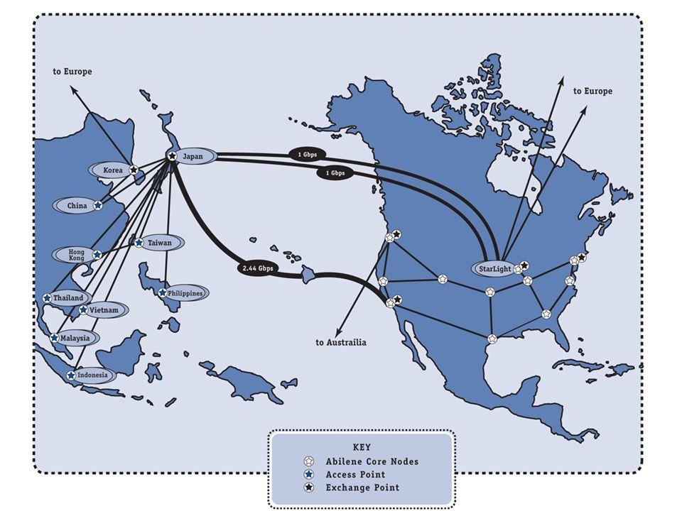 GLORIAD – US-China-Russia Network