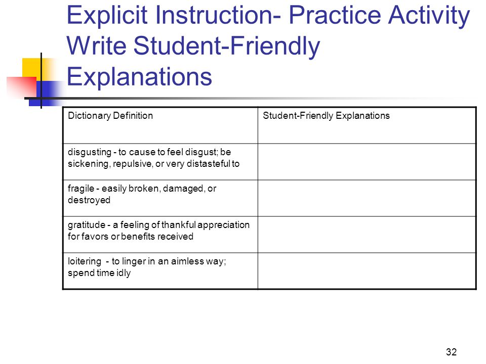 32 Explicit Instruction- Practice Activity Write Student-Friendly Explanations Dictionary DefinitionStudent-Friendly Explanations disgusting - to caus