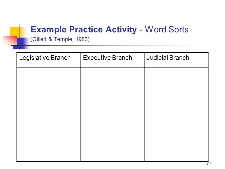 77 Example Practice Activity - Word Sorts (Gillett & Temple, 1983) Legislative BranchExecutive BranchJudicial Branch