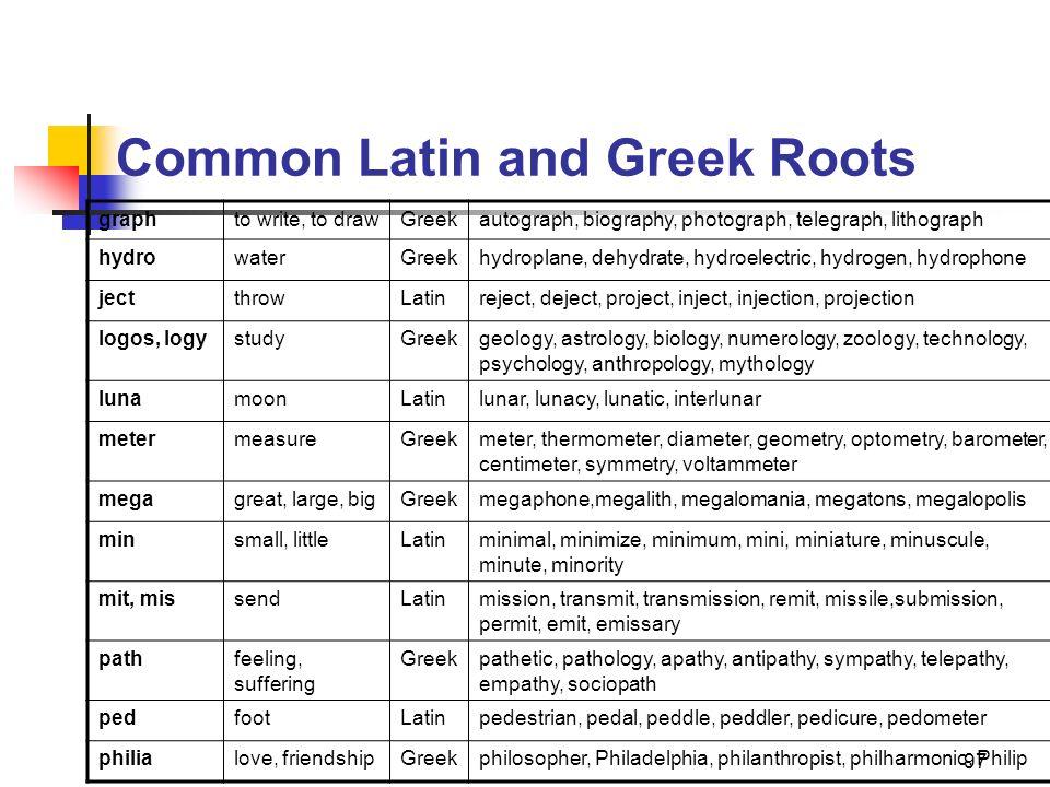 97 Common Latin and Greek Roots graphto write, to drawGreekautograph, biography, photograph, telegraph, lithograph hydrowaterGreekhydroplane, dehydrat