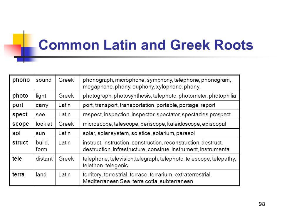 98 Common Latin and Greek Roots phonosoundGreekphonograph, microphone, symphony, telephone, phonogram, megaphone, phony, euphony, xylophone, phony, ph