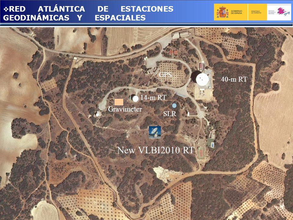 RED ATLÁNTICA DE ESTACIONES GEODINÁMICAS Y ESPACIALES 14-m RT 40-m RT New VLBI2010 RT GPS Gravimeter SLR