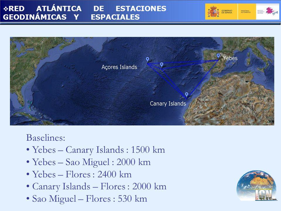 RED ATLÁNTICA DE ESTACIONES GEODINÁMICAS Y ESPACIALES Baselines: Yebes – Canary Islands : 1500 km Yebes – Sao Miguel : 2000 km Yebes – Flores : 2400 km Canary Islands – Flores : 2000 km Sao Miguel – Flores : 530 km