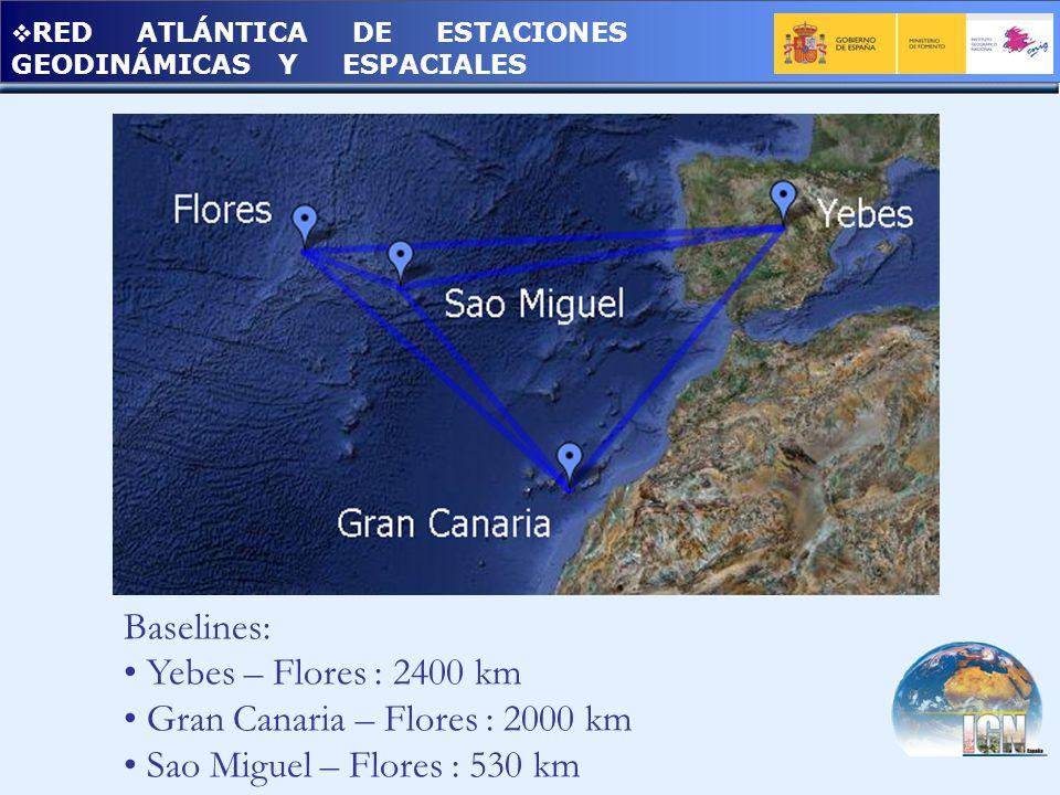 RED ATLÁNTICA DE ESTACIONES GEODINÁMICAS Y ESPACIALES Baselines: Yebes – Flores : 2400 km Gran Canaria – Flores : 2000 km Sao Miguel – Flores : 530 km