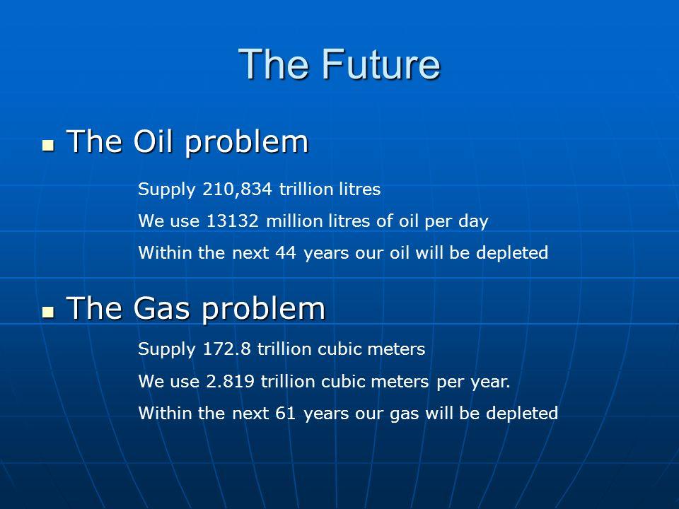 The Future The Oil problem The Oil problem The Gas problem The Gas problem We use 13132 million litres of oil per day Supply 210,834 trillion litres W