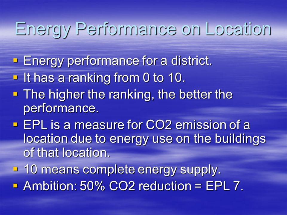 Energy Performance on Location Energy performance for a district. Energy performance for a district. It has a ranking from 0 to 10. It has a ranking f
