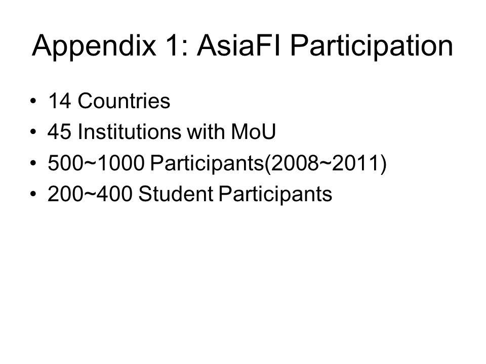 Appendix 1: AsiaFI Participation 14 Countries 45 Institutions with MoU 500~1000 Participants(2008~2011) 200~400 Student Participants