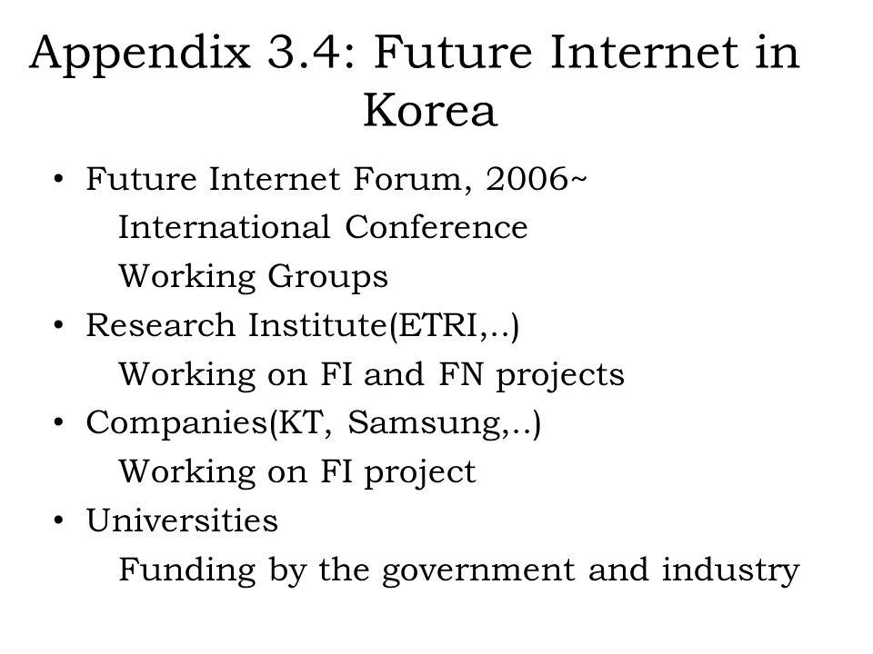 Appendix 3.4: Future Internet in Korea Future Internet Forum, 2006~ International Conference Working Groups Research Institute(ETRI,..) Working on FI