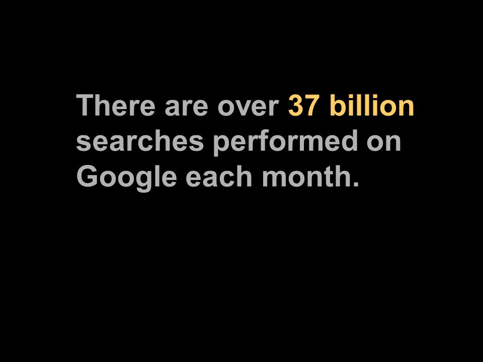 There are over 37 billion searches performed on Google each month.