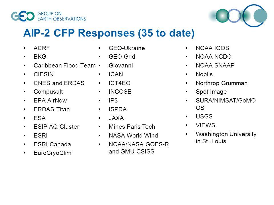 Slide originally from Shawn McClureCIRA, Colorado State University Why participate in GEOSS AIP.