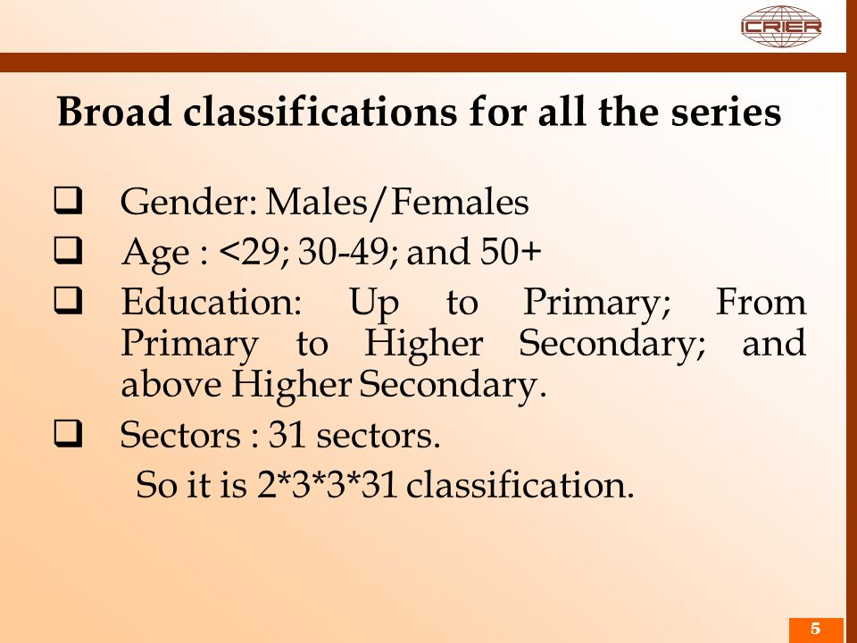 55 Gender: Males/Females Age : <29; 30-49; and 50+ Education: Up to Primary; From Primary to Higher Secondary; and above Higher Secondary. Sectors : 3
