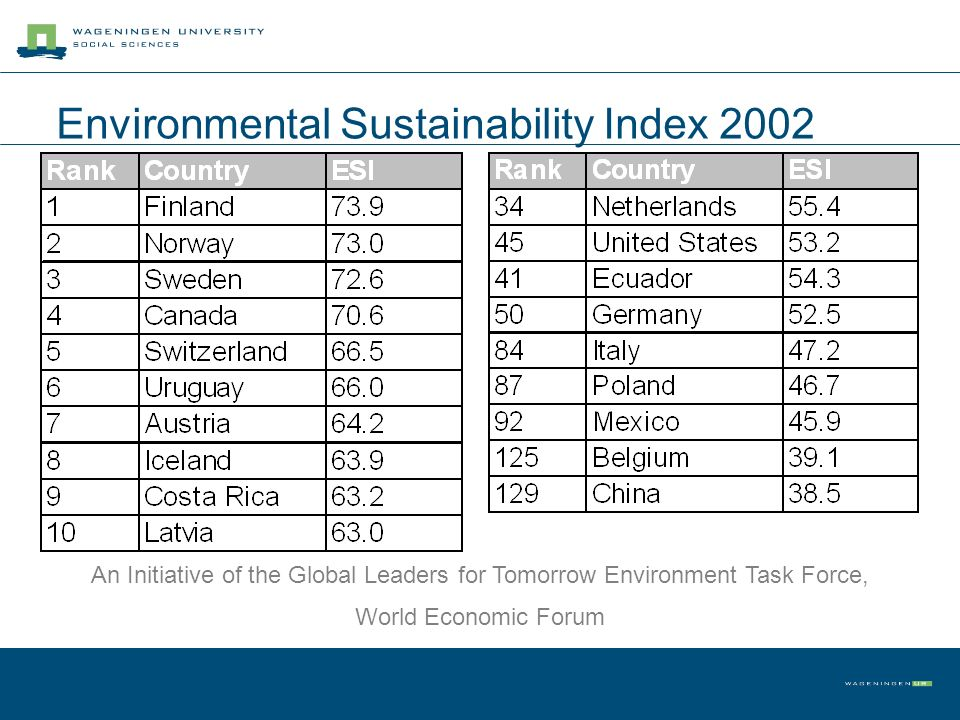 Environmental Sustainability Index 2002 An Initiative of the Global Leaders for Tomorrow Environment Task Force, World Economic Forum