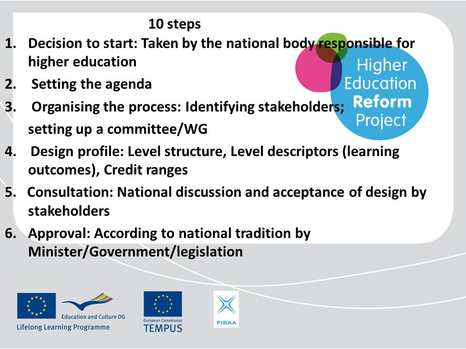 10 steps 1.Decision to start: Taken by the national body responsible for higher education 2. Setting the agenda 3. Organising the process: Identifying