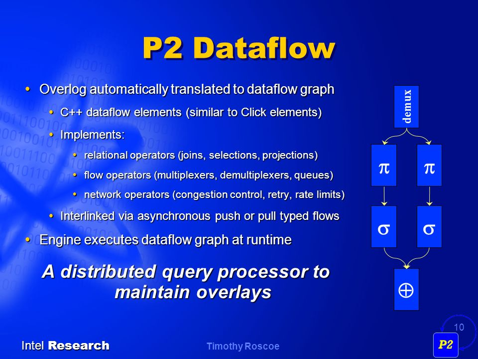 Timothy Roscoe Intel Research 10 P2 Dataflow Overlog automatically translated to dataflow graph Overlog automatically translated to dataflow graph C++