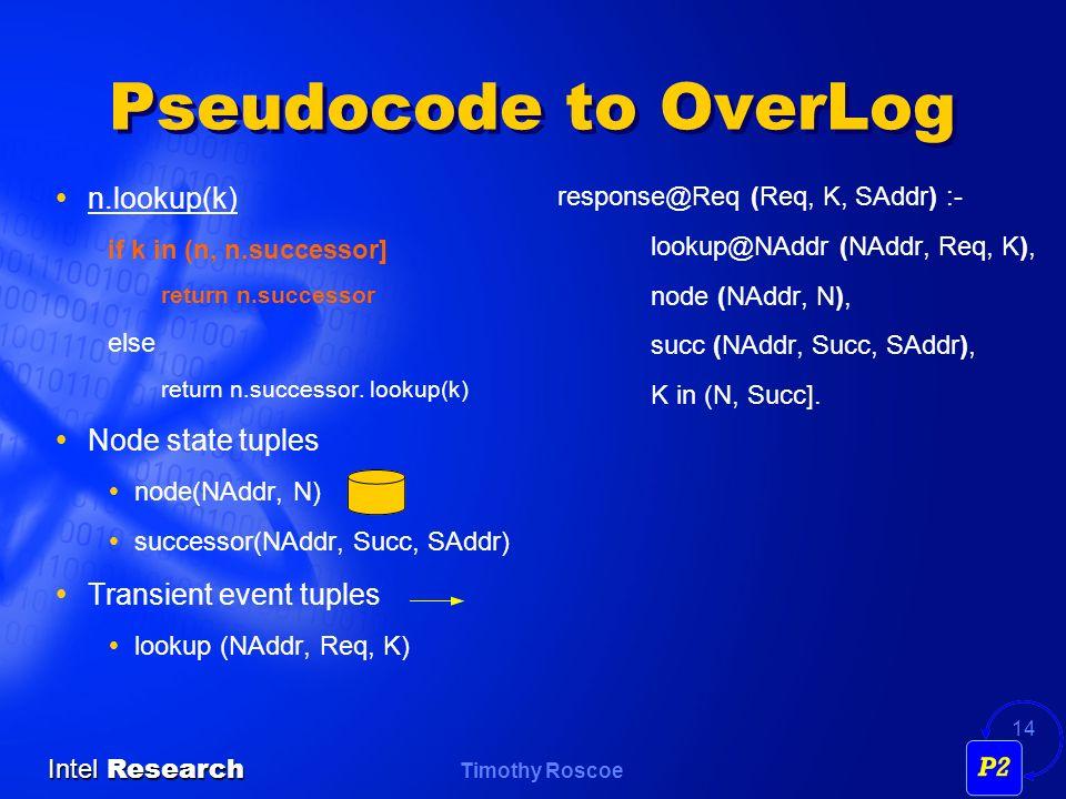 Timothy Roscoe Intel Research 14 Pseudocode to OverLog n.lookup(k) if k in (n, n.successor] return n.successor else return n.successor. lookup(k) Node