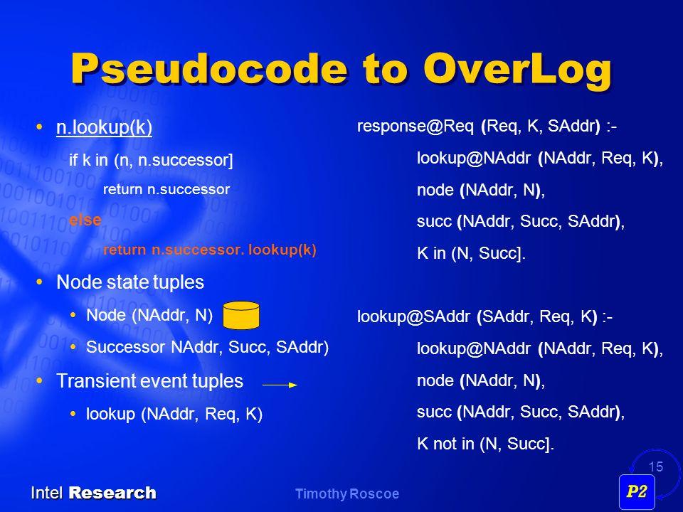 Timothy Roscoe Intel Research 15 Pseudocode to OverLog n.lookup(k) if k in (n, n.successor] return n.successor else return n.successor. lookup(k) Node