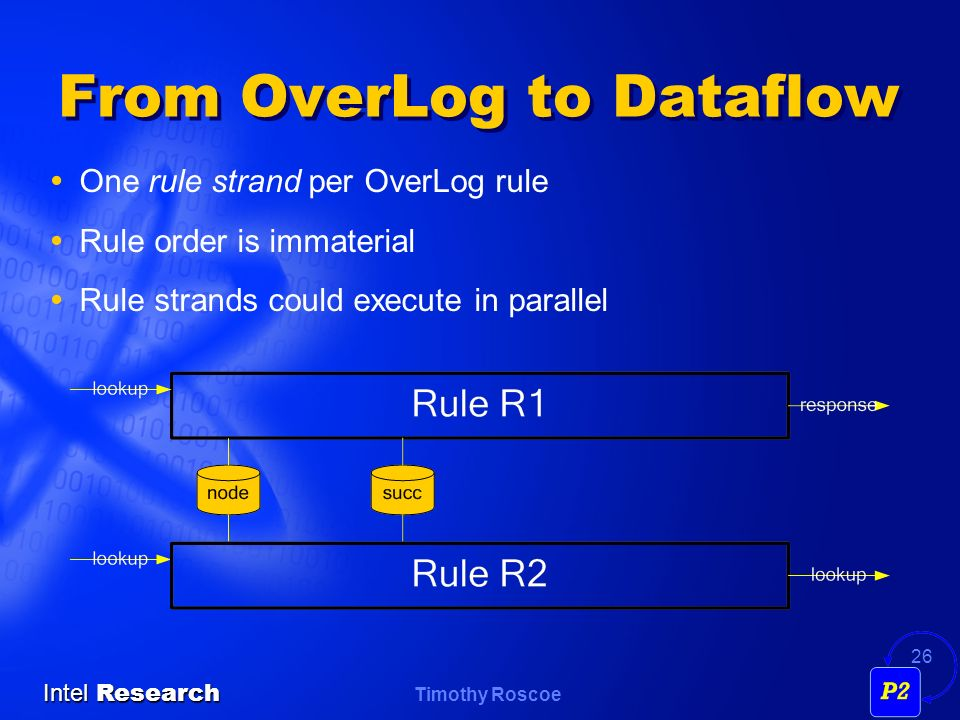 Timothy Roscoe Intel Research 26 From OverLog to Dataflow One rule strand per OverLog rule Rule order is immaterial Rule strands could execute in para